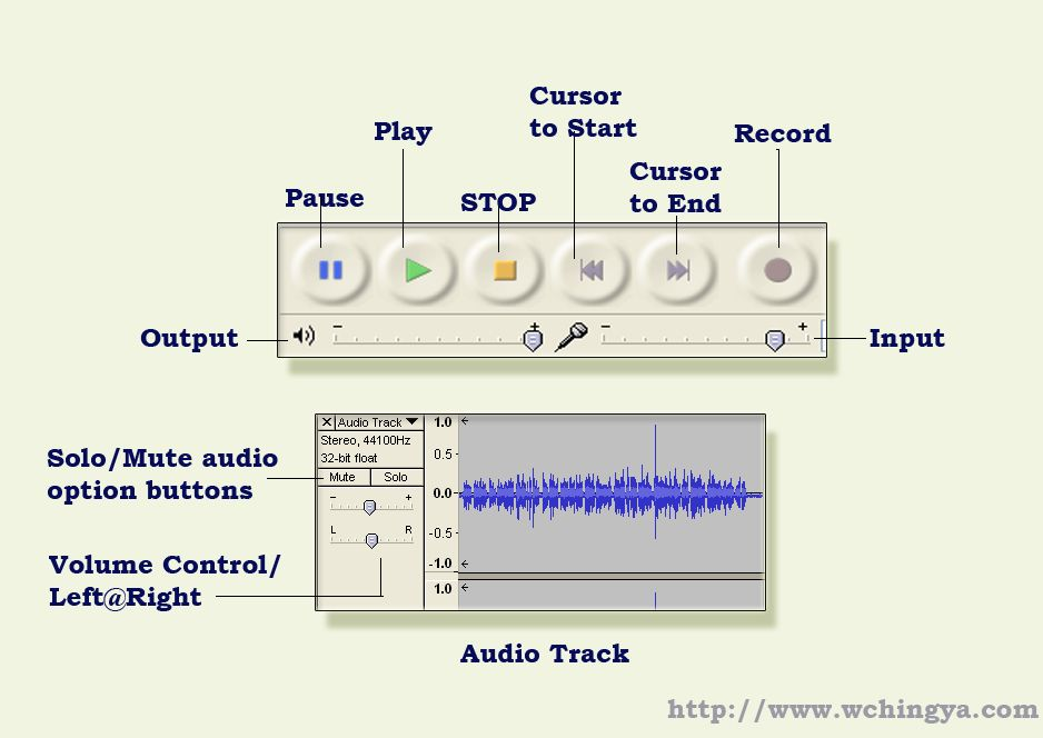 control-panels-for-audacity