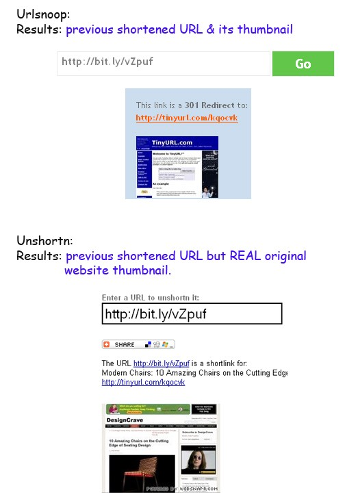 url-shortener-or-real-web-url-detected