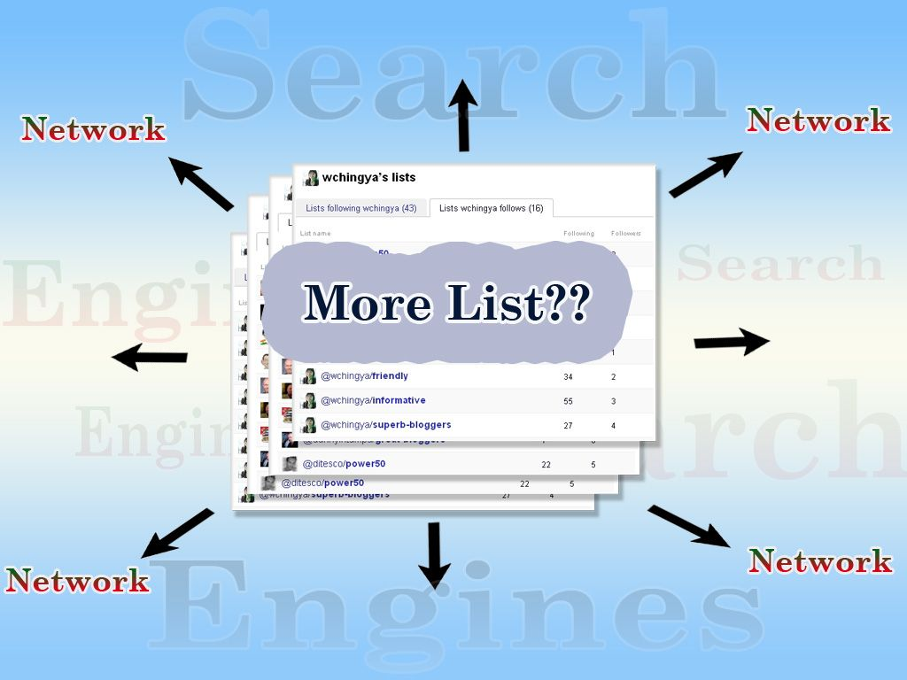 Twitter Lists search engines